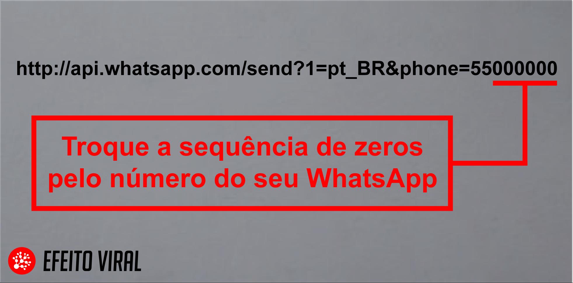 Link Do Whatsapp Como Criar Um Link Que Vai Direto Para O Seu Numero Do Whats